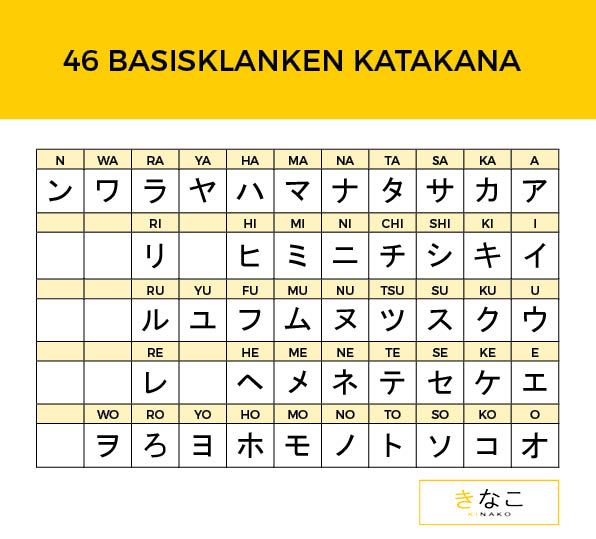 basisklanken katakana