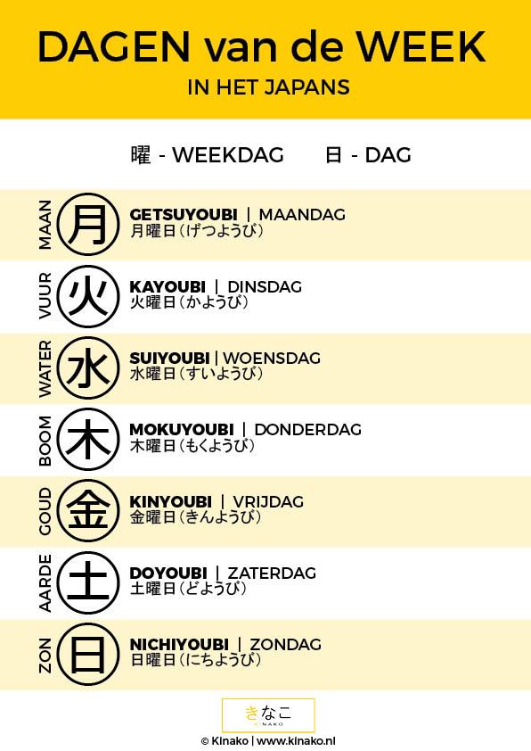 Dagen van de week in het japans