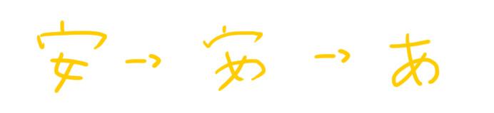 Herkomst van het hiragana karakter 'a'.